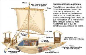 embarcacao-egipcia